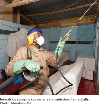 Insecticide spraying cut malaria transmission dramatically. Photo: Marathon Oil